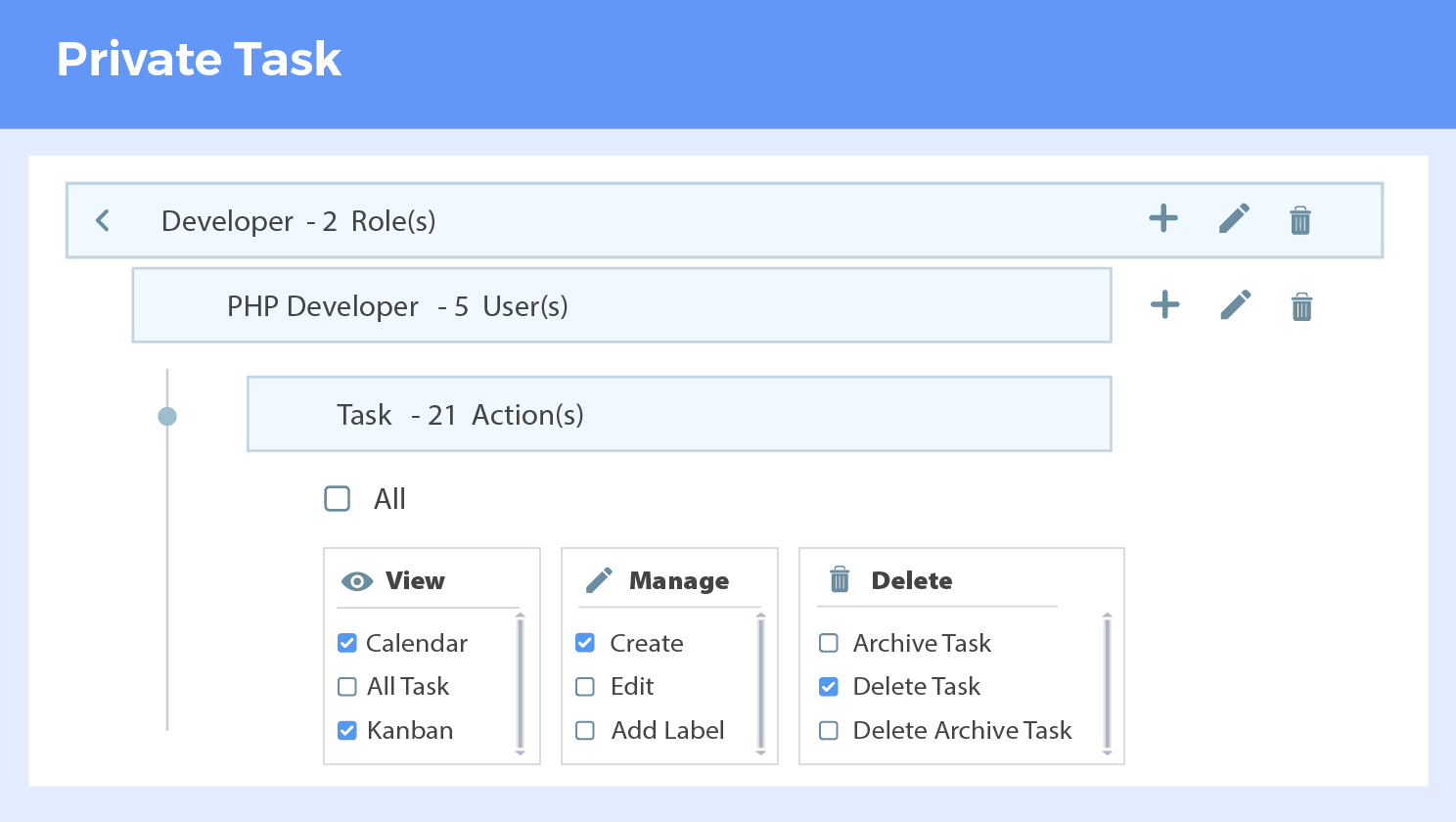 Deselect View ALL Tasks to ensure users see their own tasks only