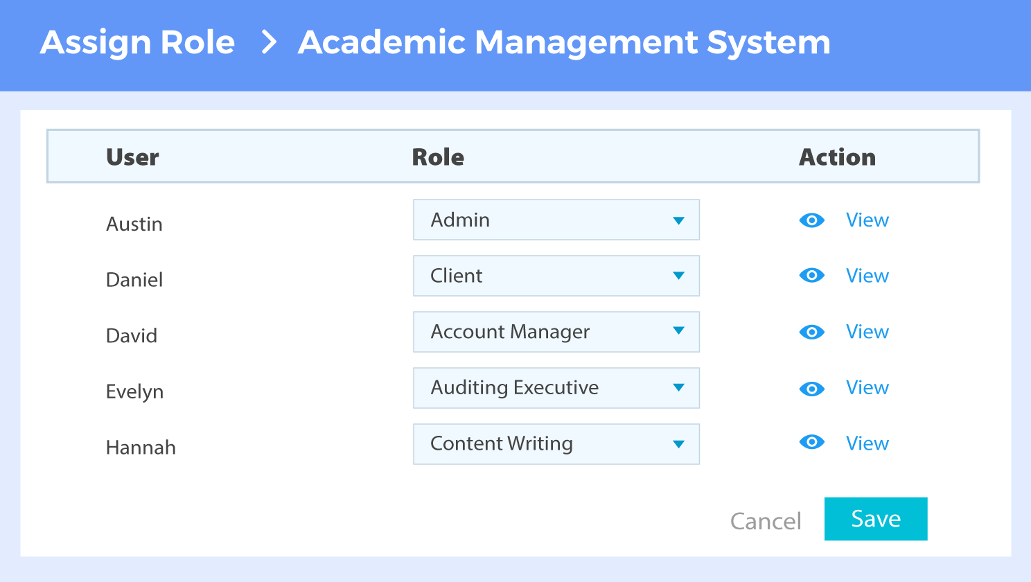 Assign project specific roles to users. One User, Many roles