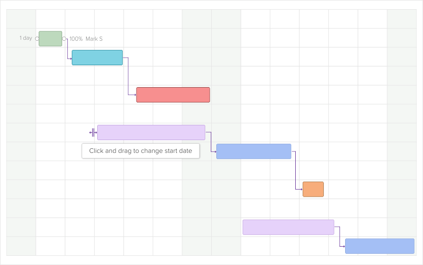 Plan your Projects, Create Tasks & Task Dependencies right on our Gantt Chart