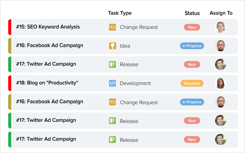 Task Type