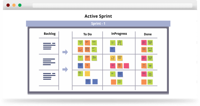 Sprint Planning Made Easy
