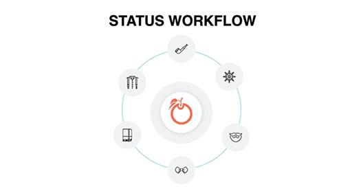Custom Status Workflow
